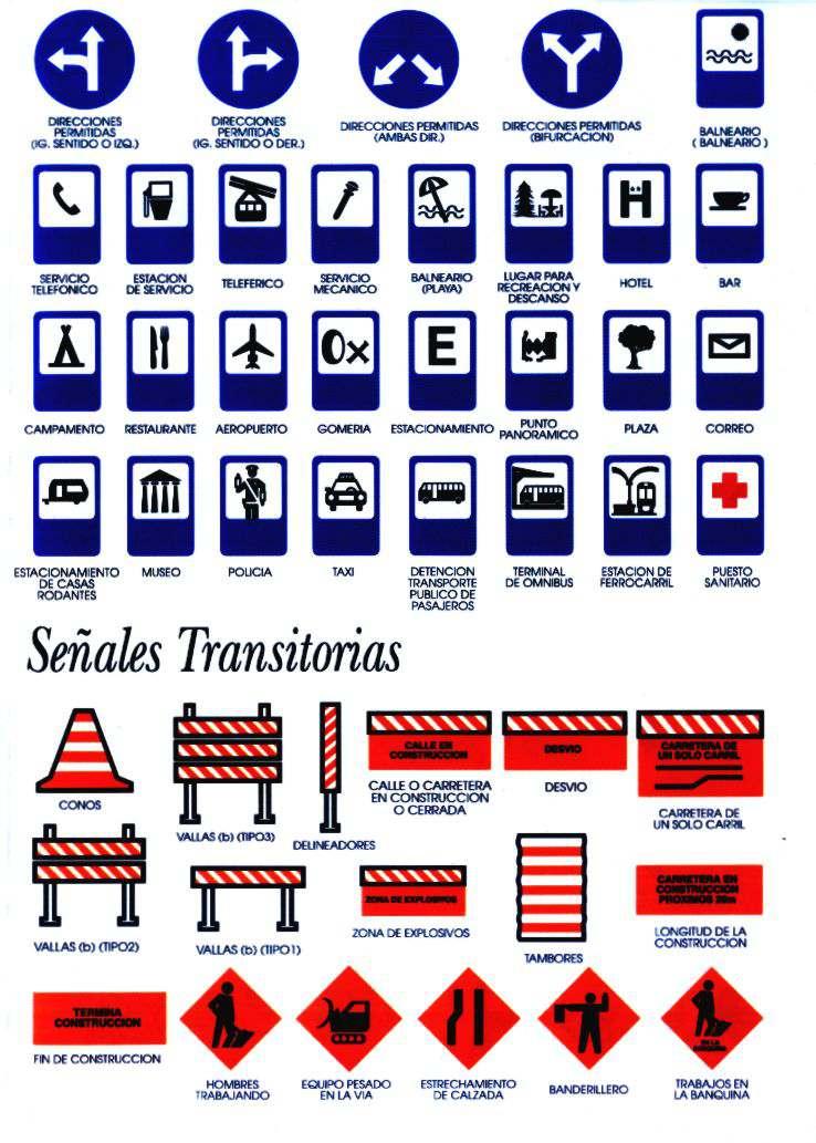 Las señales de transito Señales Viales Iconos Indicaciones Viales
