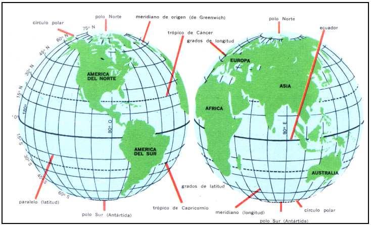 ... Ambiente y Tecnología: El clima en el mundo, Datos del Planeta Tierra