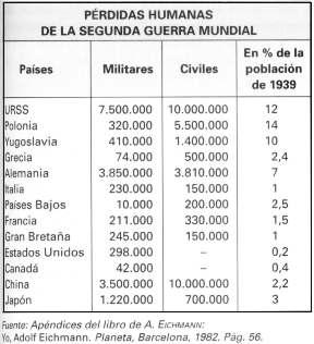 CAUSAS, DESARROLLO Y CONSECUENCIAS DE LA SEGUNDA GUERRA MUNDIAL
